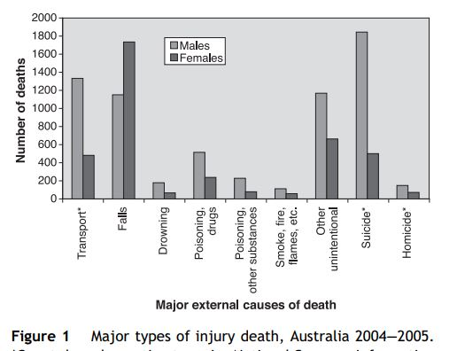 deaths.JPG.287213bceea3a3e687bd701320fe2852.JPG